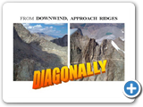 ridge-diagonally